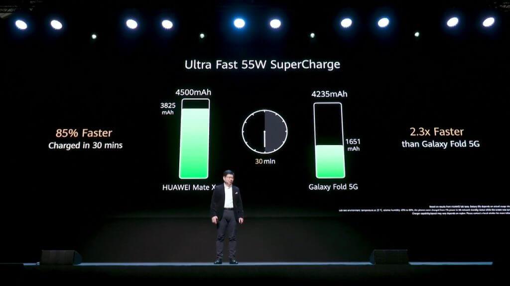 Huawei Mate Xs Is Huawei's RM11,000+ Foldable Smartphone 10