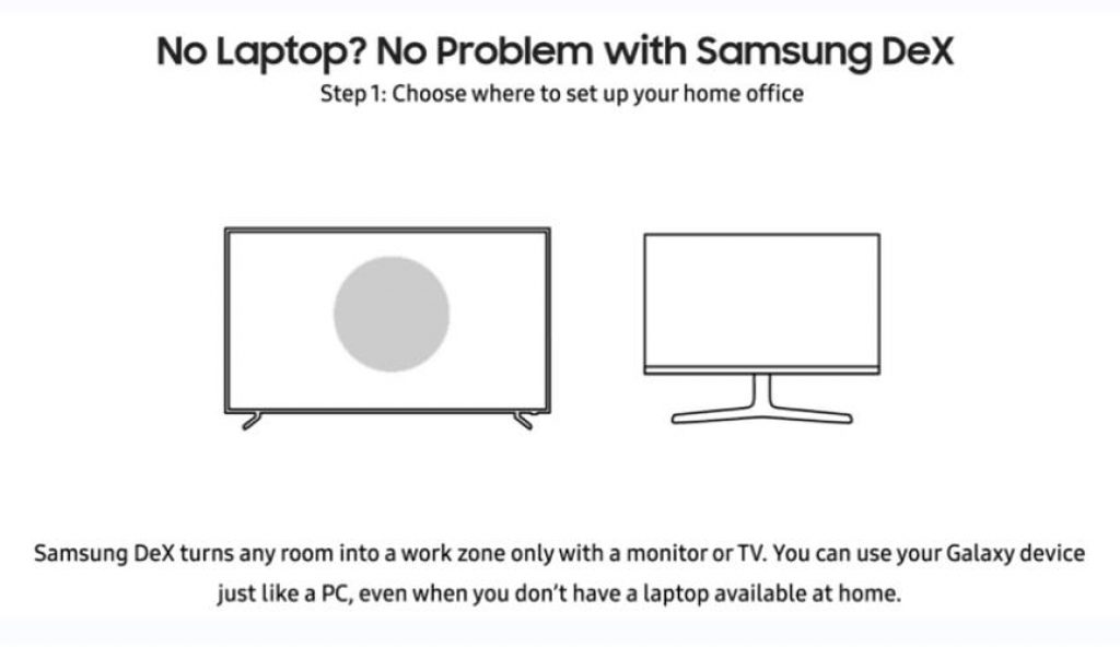 Setup Your Workstation At Home With Samsung DeX 10