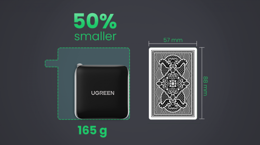 Meet UGREEN's All-in-one 4-Port 65W GaN Fast Charger 7