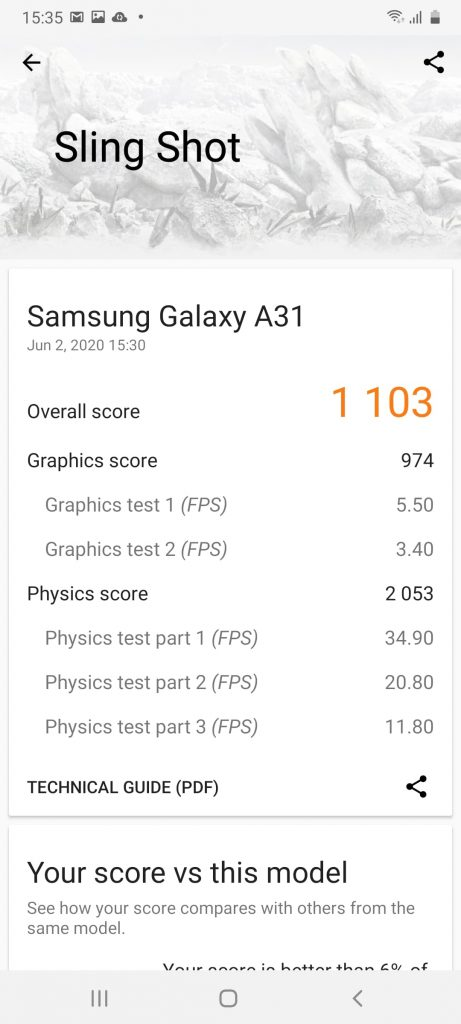 Samsung Galaxy A31 Review: Affordable, Yet Feature-Packed 28