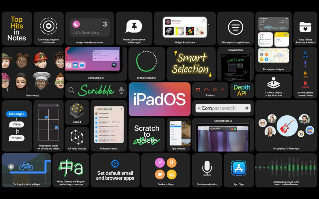 iPadOS 14 Apple OS