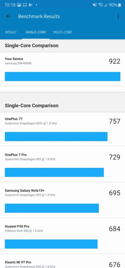 Samsung Galaxy Note 20 Ultra 5G Review: Performance And Beauty You Can't Deny 23