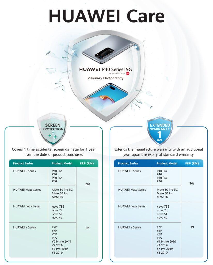 Huawei One Price Repair