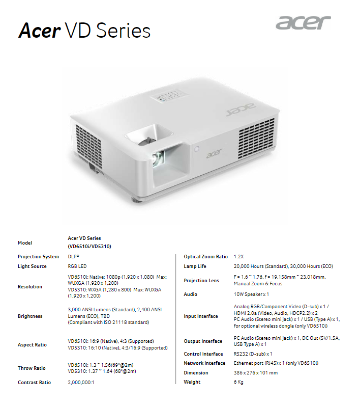 Acer Launches New LED And Laser Projectors For Both Work And Play 5