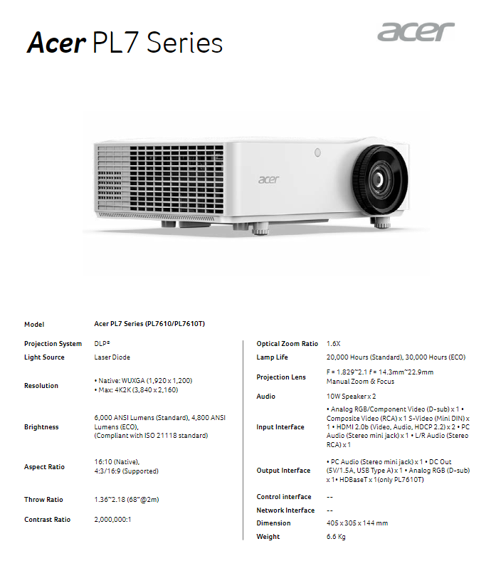 Acer Launches New LED And Laser Projectors For Both Work And Play 11