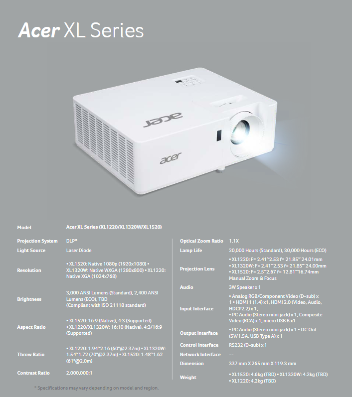 Acer Launches New LED And Laser Projectors For Both Work And Play 7