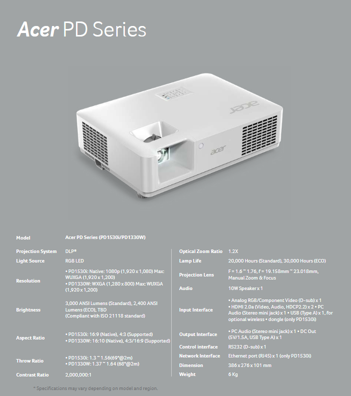 Acer Projector Acer PD1530i and VD6510i