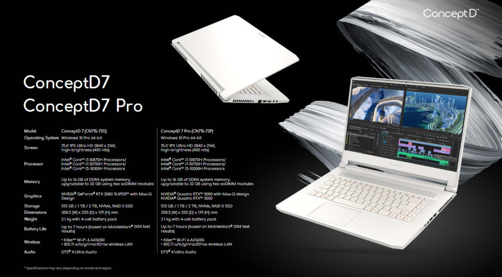 ConceptD 7 And 7 Pro