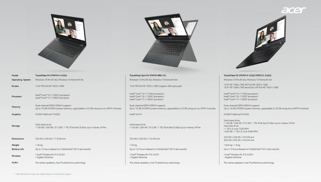 Acer TravelMate P Series