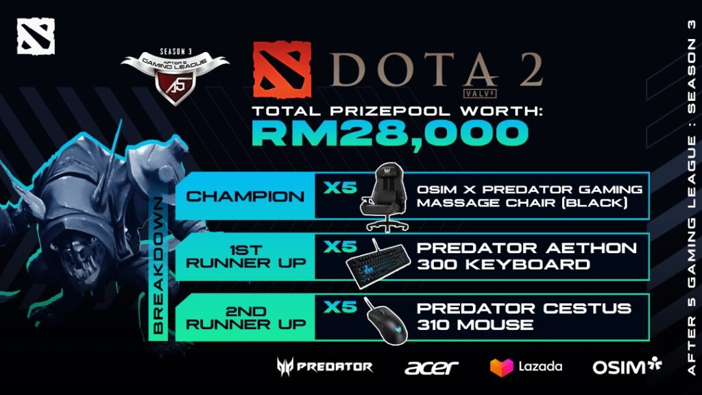after 5 Gaming League (A5GL) Announced By Acer Malaysia, Offers Corporate professionals And SMEs total prize pool of RM76,000 7