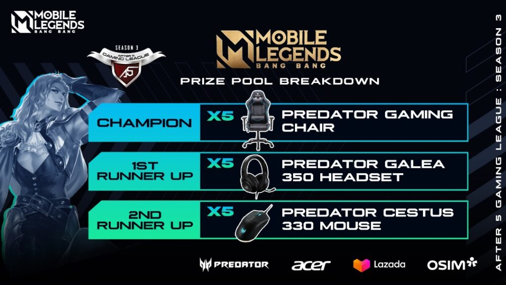 after 5 Gaming League (A5GL) Announced By Acer Malaysia, Offers Corporate professionals And SMEs total prize pool of RM76,000 8