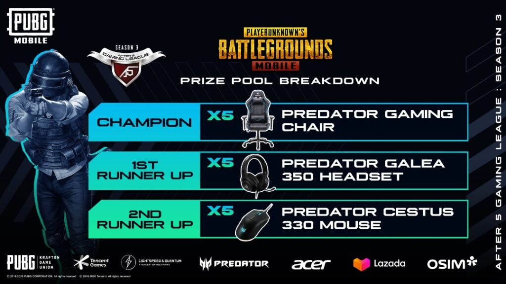 after 5 Gaming League (A5GL) Announced By Acer Malaysia, Offers Corporate professionals And SMEs total prize pool of RM76,000 9