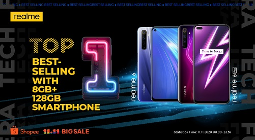 How Did realme Become The Fastest Smartphone Brand To Reach 50 Million Product Sales? realme Malaysia ranks 2nd in SEA 18