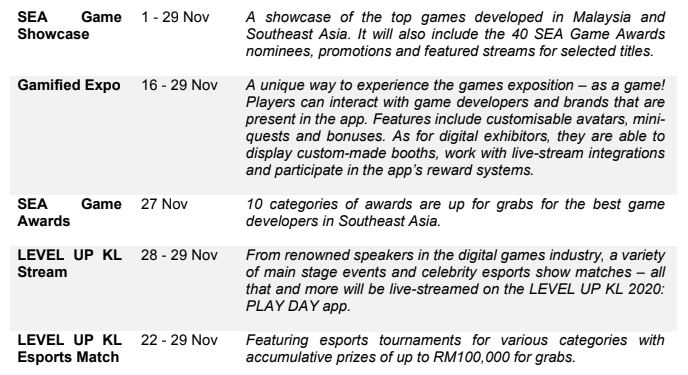 LEVEL UP KL 2020: PLAY DAY Announced; Conferences, Expos, Industry Insights All Happening Online 4