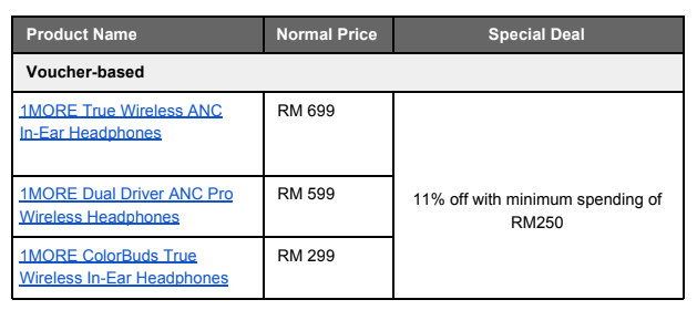 1MORE Malaysia x Lazada 11.11 Promotion; Save Up To RM77 5