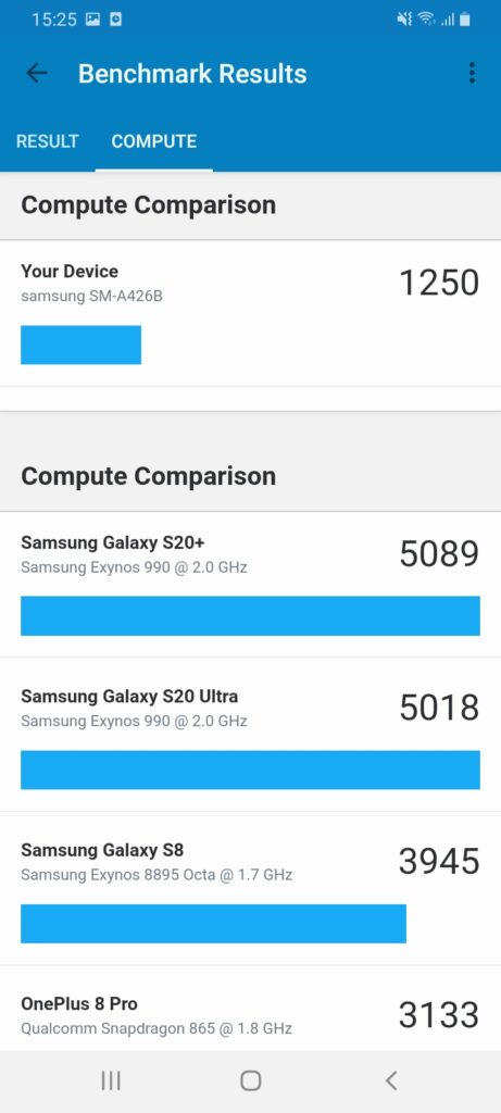 Samsung Galaxy A42 5G Review: Decent Hardware, Complimented By 5G 21