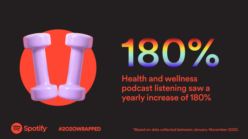 Spotify 2020 Wrapped: Who's The Most Streamed This Year? 13