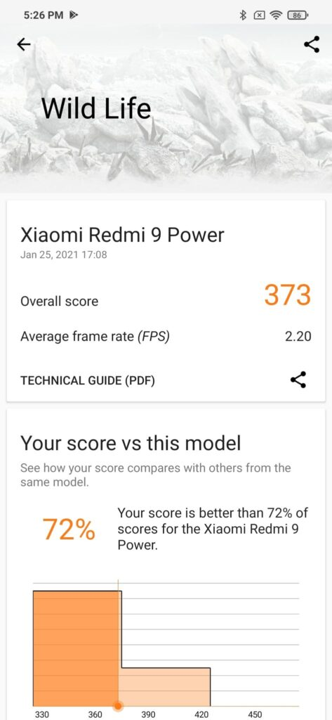 Xiaomi Redmi 9T Review: Giving You Better Value For The Best Price 29