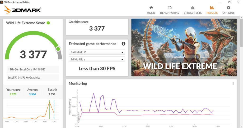 Asus ZenBook Duo 14 (UX482EA) Review: Dual-Screen Done Right 21