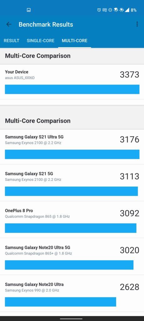 Asus zenfone 8 Review: Crouching Smartphone, Hidden Snapdragon 20