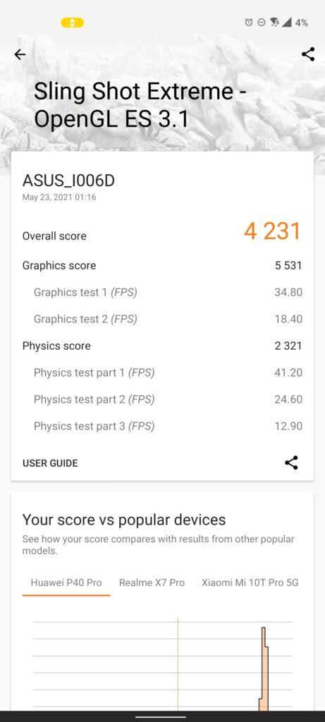 Asus zenfone 8 Review: Crouching Smartphone, Hidden Snapdragon 24