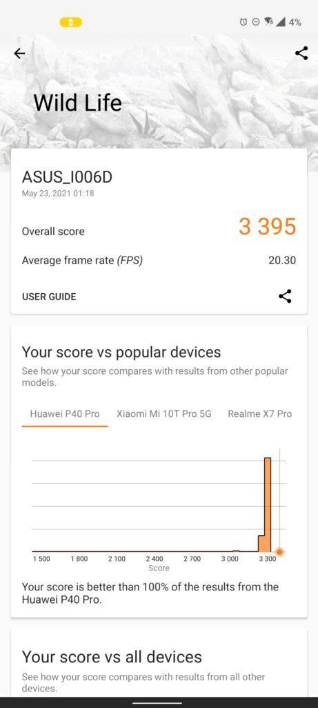 Asus zenfone 8 Review: Crouching Smartphone, Hidden Snapdragon 25