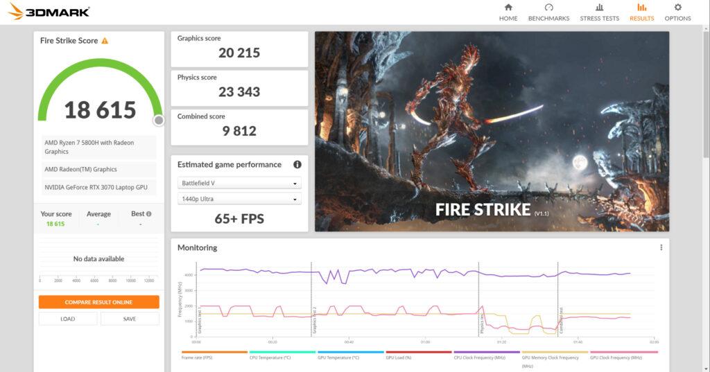 Acer Nitro 5 AMD 2021 Review: Nitro Series Gets A Premium RTX Boost 29