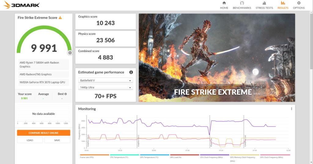 Acer Nitro 5 AMD 2021 Review: Nitro Series Gets A Premium RTX Boost 30
