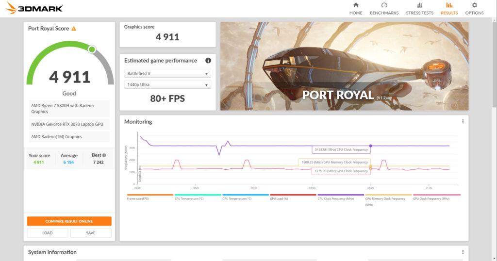 Acer Nitro 5 AMD 2021 Review: Nitro Series Gets A Premium RTX Boost 32