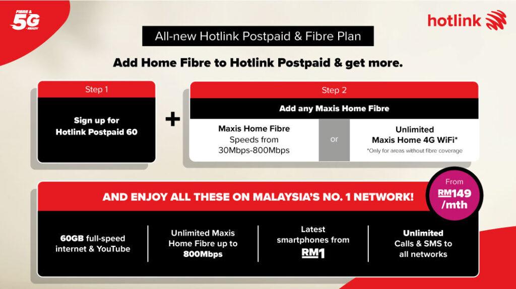 Hotlink Postpaid and Fibre