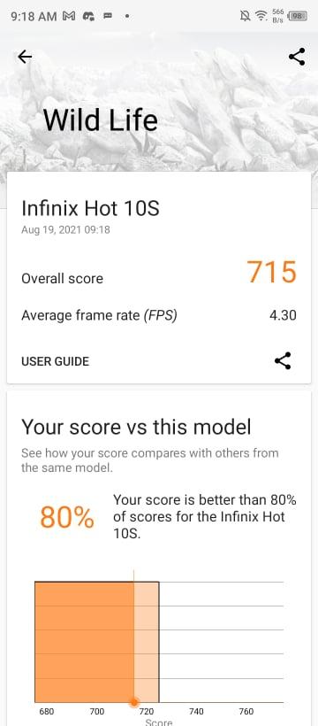 Infinix Hot 10S Review: Surprisingly Decent Entry-Level Device 33