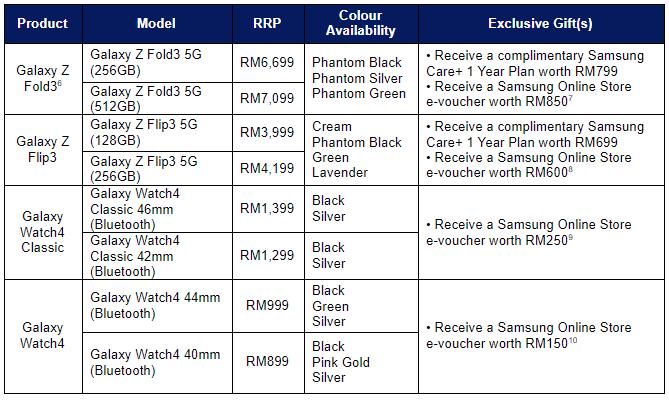 Samsung Galaxy Z Flip3 5G / Samsung Galaxy Z Fold3 5G Malaysia pricing